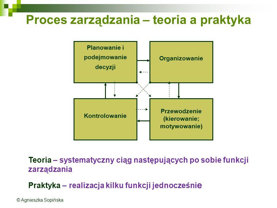 Proces zarządzania – teoria a praktyka Teoria – systematyczny ciąg następujących po sobie funkcji zarządzania Praktyka – realizacja kilku funkcji jedn