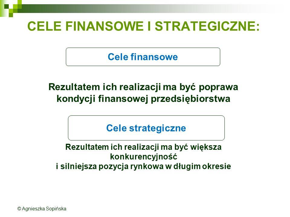 CELE FINANSOWE I STRATEGICZNE: Rezultatem ich realizacji ma być poprawa kondycji finansowej przedsiębiorstwa Rezultatem ich realizacji ma być większa konkurencyjność i silniejsza pozycja rynkowa w długim okresie Cele finansowe Cele strategiczne © Agnieszka Sopińska