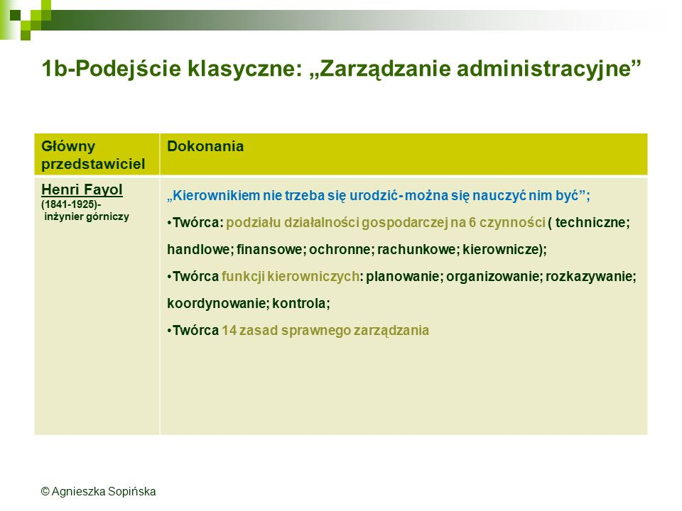 """1b-Podejście klasyczne: """"Zarządzanie administracyjne Główny przedstawiciel Dokonania Henri Fayol (1841-1925)- inżynier górniczy """" Kierownikiem nie trzeba się urodzić- można się nauczyć nim być ; Twórca: podziału działalności gospodarczej na 6 czynności ( techniczne; handlowe; finansowe; ochronne; rachunkowe; kierownicze); Twórca funkcji kierowniczych: planowanie; organizowanie; rozkazywanie; koordynowanie; kontrola; Twórca 14 zasad sprawnego zarządzania © Agnieszka Sopińska"""