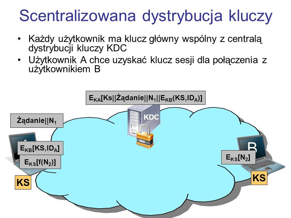 Scentralizowana dystrybucja kluczy B A Żądanie||N 1 E KA [Ks||Żądanie||N 1 ||E KB (KS,ID A )] E KB [KS,ID A ] E KS [N 2 ] E KS [f(N 2 )] KS Każdy użytkownik ma klucz główny wspólny z centralą dystrybucji kluczy KDC Użytkownik A chce uzyskać klucz sesji dla połączenia z użytkownikiem B KDC
