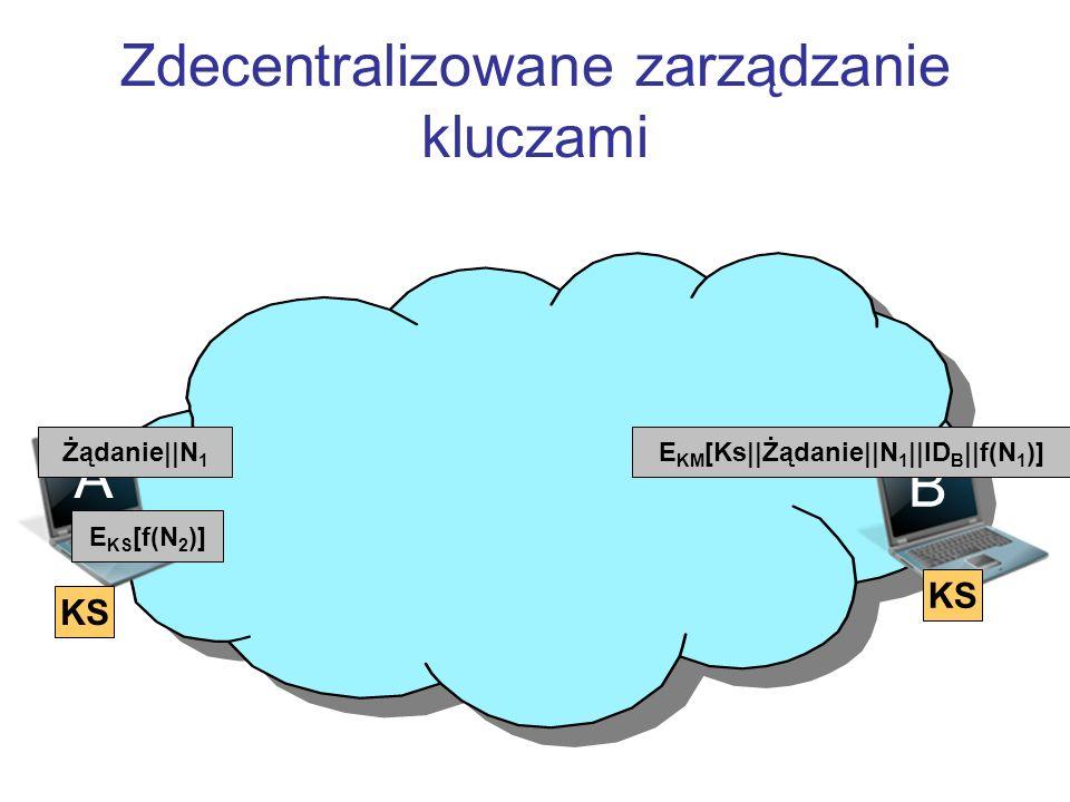 Zdecentralizowane zarządzanie kluczami B A Żądanie||N 1 E KM [Ks||Żądanie||N 1 ||ID B ||f(N 1 )] E KS [f(N 2 )] KS