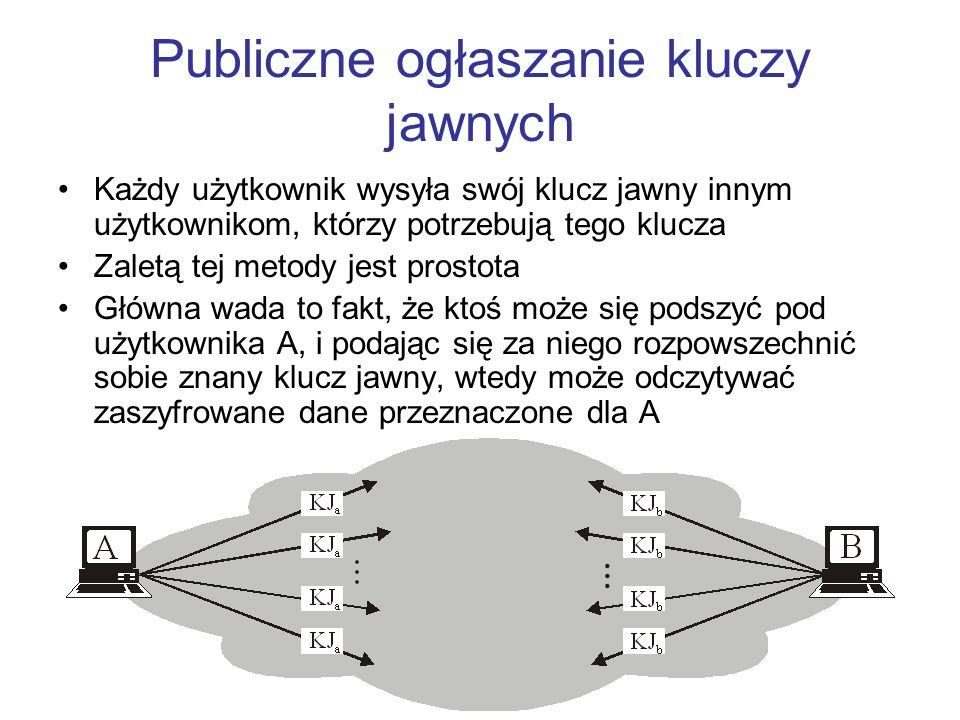 Publiczne ogłaszanie kluczy jawnych Każdy użytkownik wysyła swój klucz jawny innym użytkownikom, którzy potrzebują tego klucza Zaletą tej metody jest prostota Główna wada to fakt, że ktoś może się podszyć pod użytkownika A, i podając się za niego rozpowszechnić sobie znany klucz jawny, wtedy może odczytywać zaszyfrowane dane przeznaczone dla A