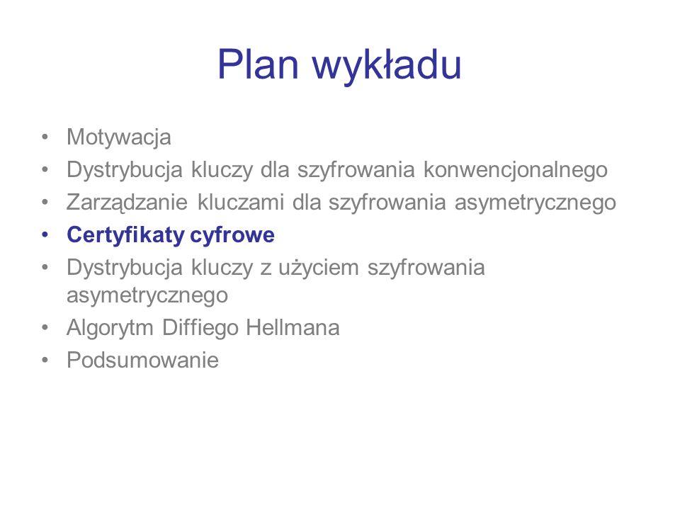 Plan wykładu Motywacja Dystrybucja kluczy dla szyfrowania konwencjonalnego Zarządzanie kluczami dla szyfrowania asymetrycznego Certyfikaty cyfrowe Dystrybucja kluczy z użyciem szyfrowania asymetrycznego Algorytm Diffiego Hellmana Podsumowanie