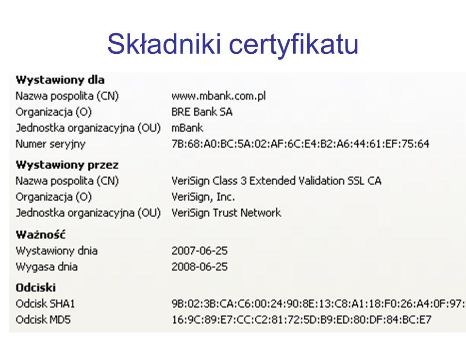 Składniki certyfikatu