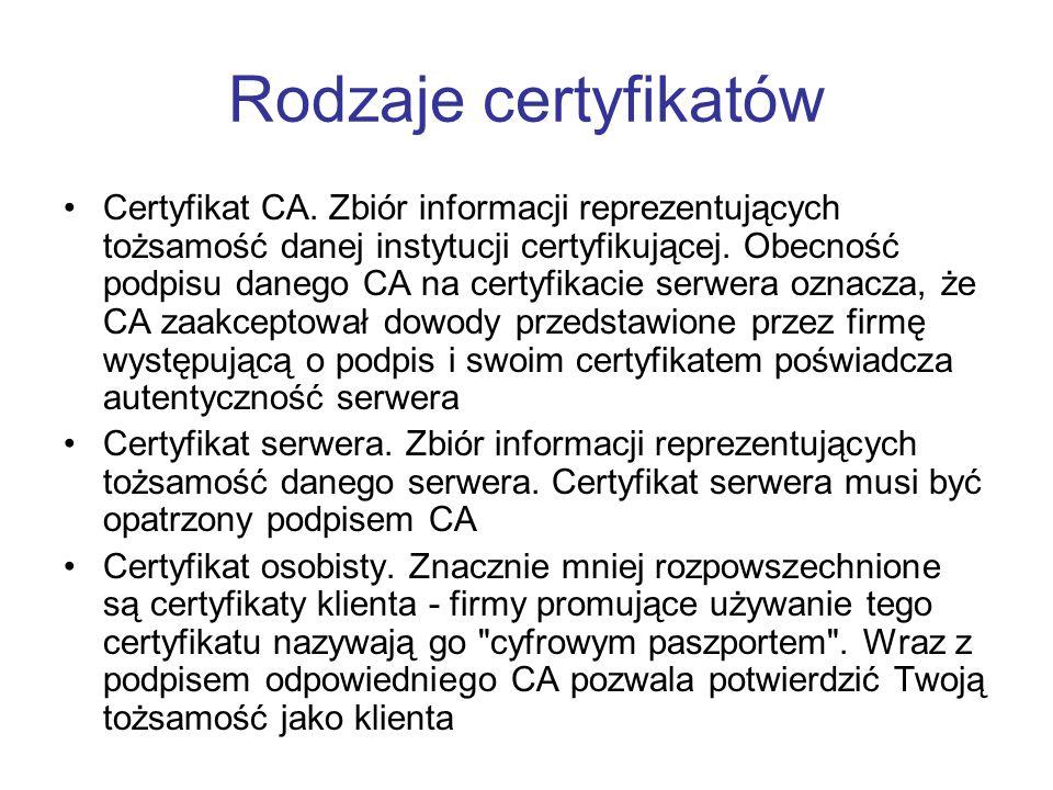 Rodzaje certyfikatów Certyfikat CA.