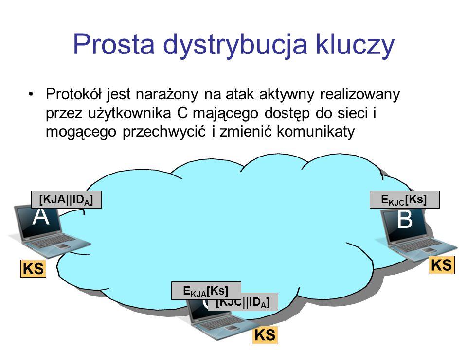 Prosta dystrybucja kluczy Protokół jest narażony na atak aktywny realizowany przez użytkownika C mającego dostęp do sieci i mogącego przechwycić i zmienić komunikaty B A E KJC [Ks] KS C [KJC||ID A ] KS [KJA||ID A ] E KJA [Ks]