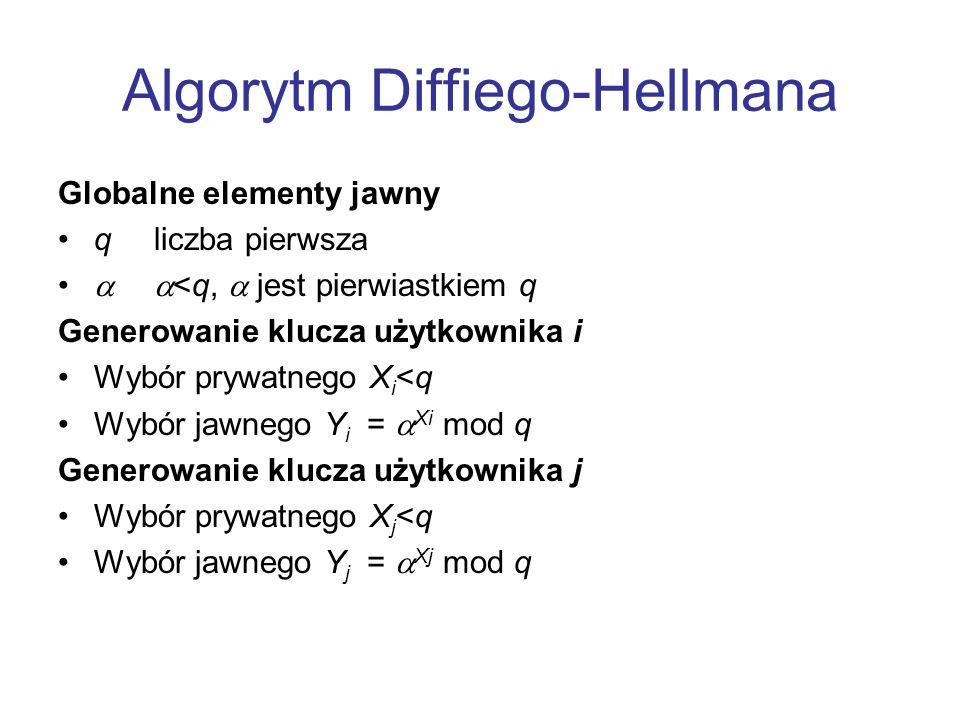Algorytm Diffiego-Hellmana Globalne elementy jawny qliczba pierwsza  <q,  jest pierwiastkiem q Generowanie klucza użytkownika i Wybór prywatnego X i <q Wybór jawnego Y i =  Xi mod q Generowanie klucza użytkownika j Wybór prywatnego X j <q Wybór jawnego Y j =  Xj mod q