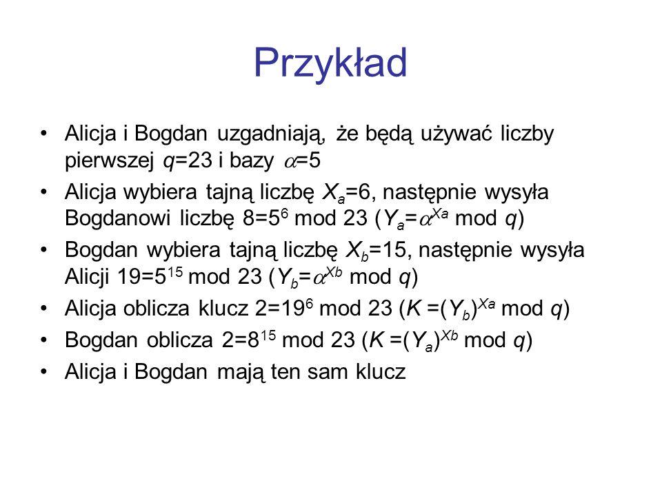 Przykład Alicja i Bogdan uzgadniają, że będą używać liczby pierwszej q=23 i bazy  =5 Alicja wybiera tajną liczbę X a =6, następnie wysyła Bogdanowi liczbę 8=5 6 mod 23 (Y a =  Xa mod q) Bogdan wybiera tajną liczbę X b =15, następnie wysyła Alicji 19=5 15 mod 23 (Y b =  Xb mod q) Alicja oblicza klucz 2=19 6 mod 23 (K =(Y b ) Xa mod q) Bogdan oblicza 2=8 15 mod 23 (K =(Y a ) Xb mod q) Alicja i Bogdan mają ten sam klucz