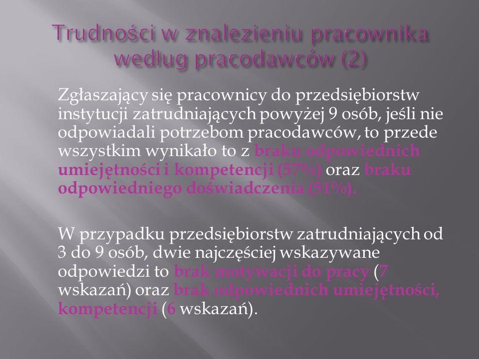 W badaniu Bilans Kapitału Ludzkiego realizowanym na zlecenie Polskiej Agencji Rozwoju Przedsiębiorczości wyróżniono 3 podstawowe kompetencje pracowników: 1.