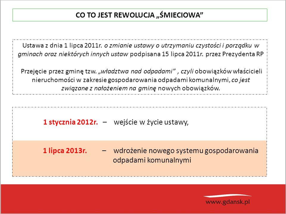 """CO TO JEST REWOLUCJA """"ŚMIECIOWA 1 stycznia 2012r."""