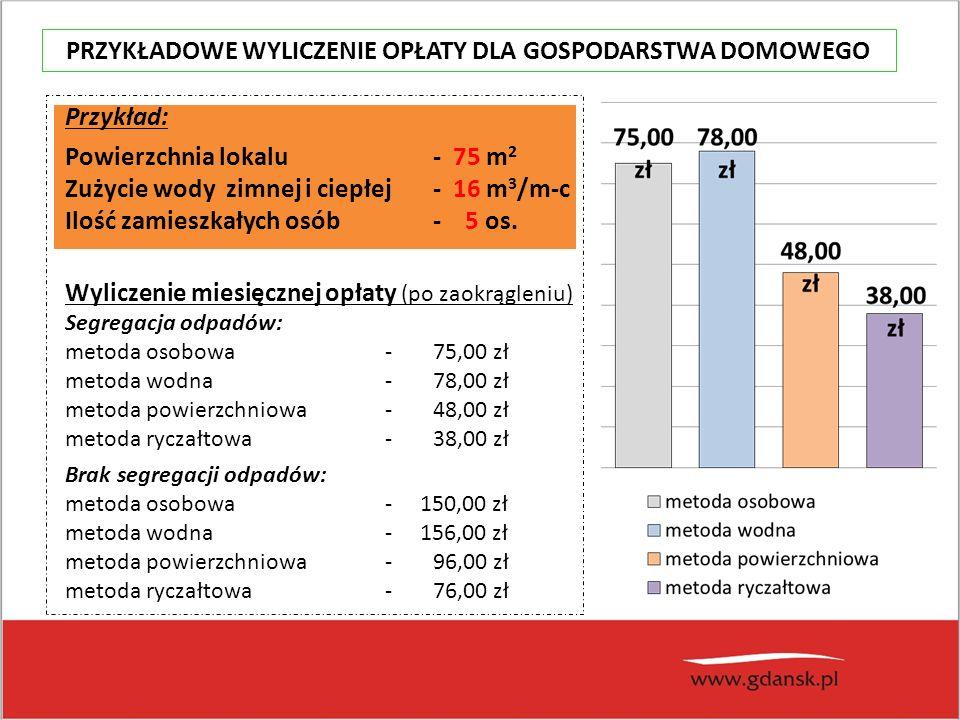 PRZYKŁADOWE WYLICZENIE OPŁATY DLA GOSPODARSTWA DOMOWEGO Przykład: Powierzchnia lokalu - 75 m 2 Zużycie wody zimnej i ciepłej - 16 m 3 /m-c Ilość zamieszkałych osób - 5 os.