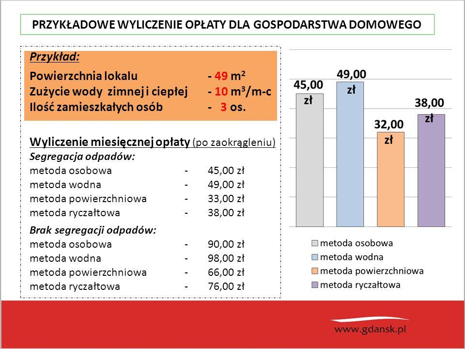 Przykład: Powierzchnia lokalu - 49 m 2 Zużycie wody zimnej i ciepłej - 10 m 3 /m-c Ilość zamieszkałych osób - 3 os.