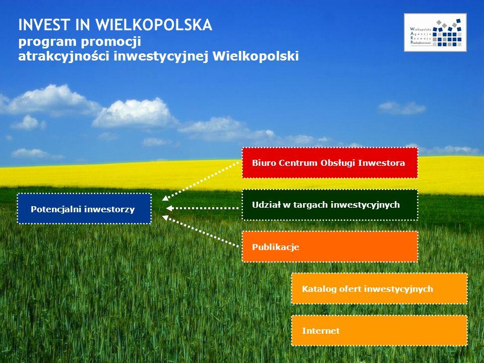 INVEST IN WIELKOPOLSKA program promocji atrakcyjności inwestycyjnej Wielkopolski Biuro Centrum Obsługi Inwestora Potencjalni inwestorzy Udział w targach inwestycyjnychPublikacjeKatalog ofert inwestycyjnychInternet