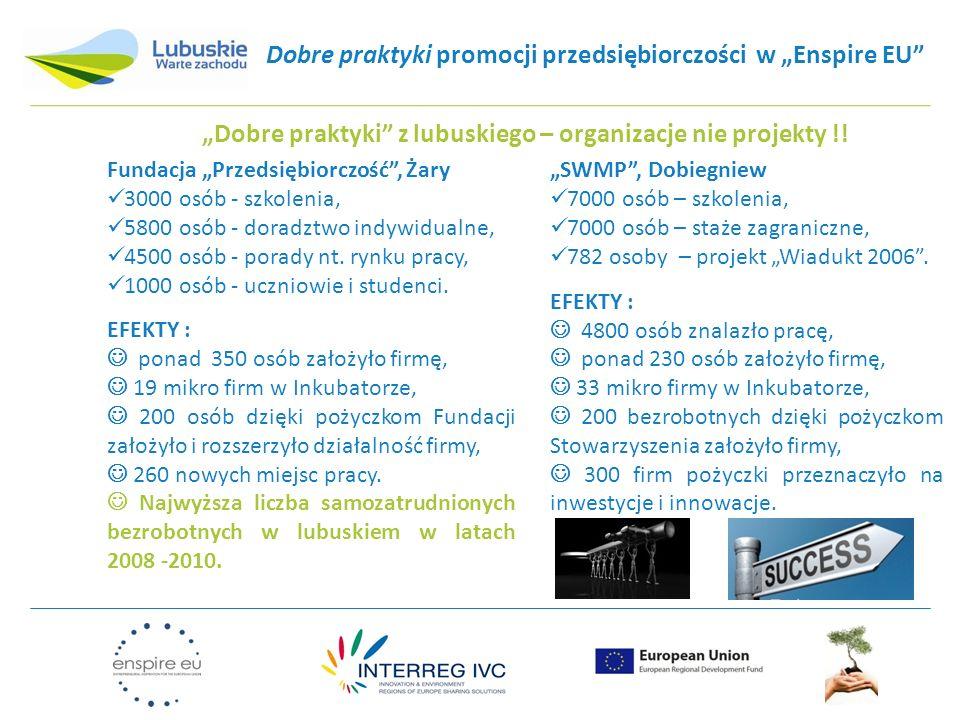 """Fundacja """"Przedsiębiorczość"""", Żary 3000 osób - szkolenia, 5800 osób - doradztwo indywidualne, 4500 osób - porady nt. rynku pracy, 1000 osób - uczniowi"""