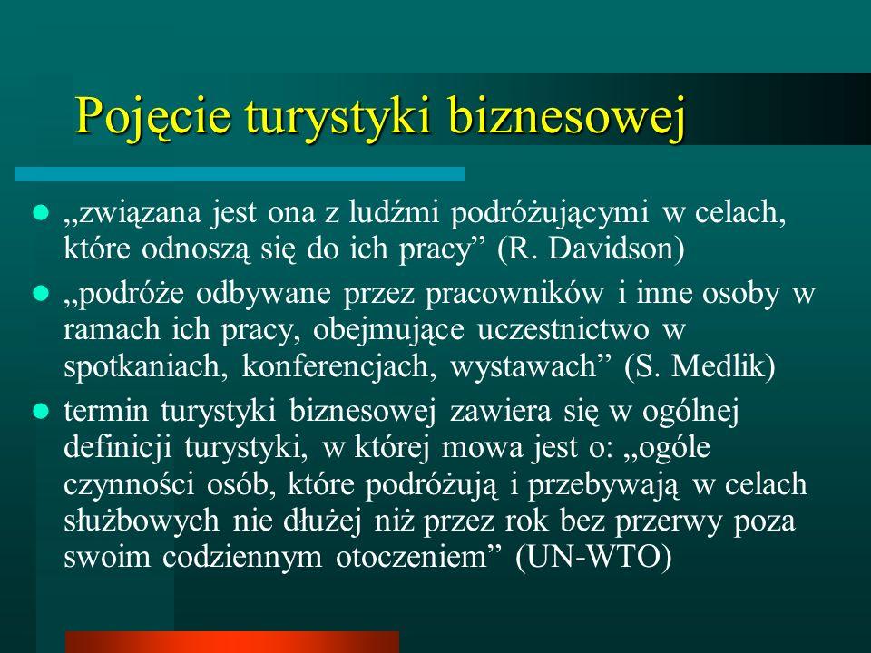 Atrakcyjność Polski pod względem turystyki motywacyjnej wielowątkowa kultura, doskonała kuchnia, obiekty zabytkowe, typowa Polska biesiada w stylu sarmackim, folklor interaktywny tj.