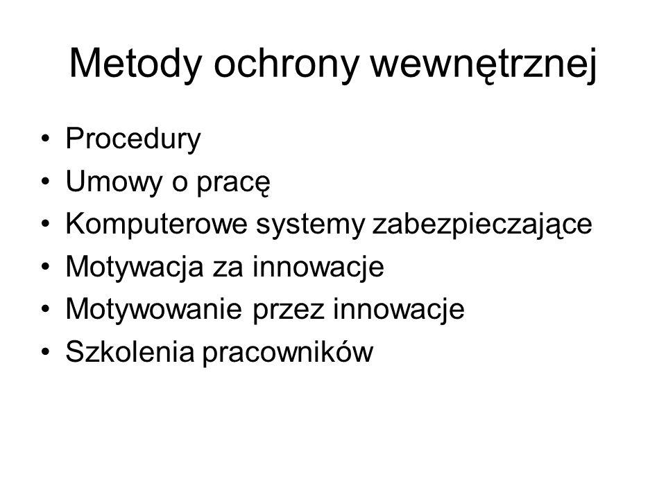 Metody ochrony wewnętrznej Procedury Umowy o pracę Komputerowe systemy zabezpieczające Motywacja za innowacje Motywowanie przez innowacje Szkolenia pr