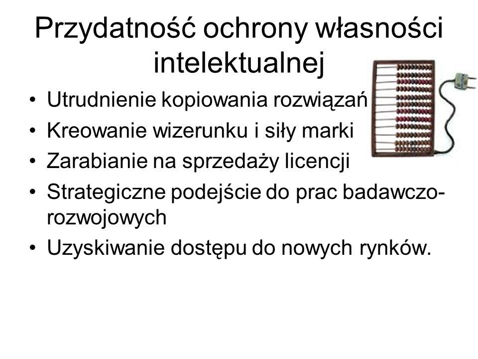 Przydatność ochrony własności intelektualnej Utrudnienie kopiowania rozwiązań; Kreowanie wizerunku i siły marki Zarabianie na sprzedaży licencji Strat