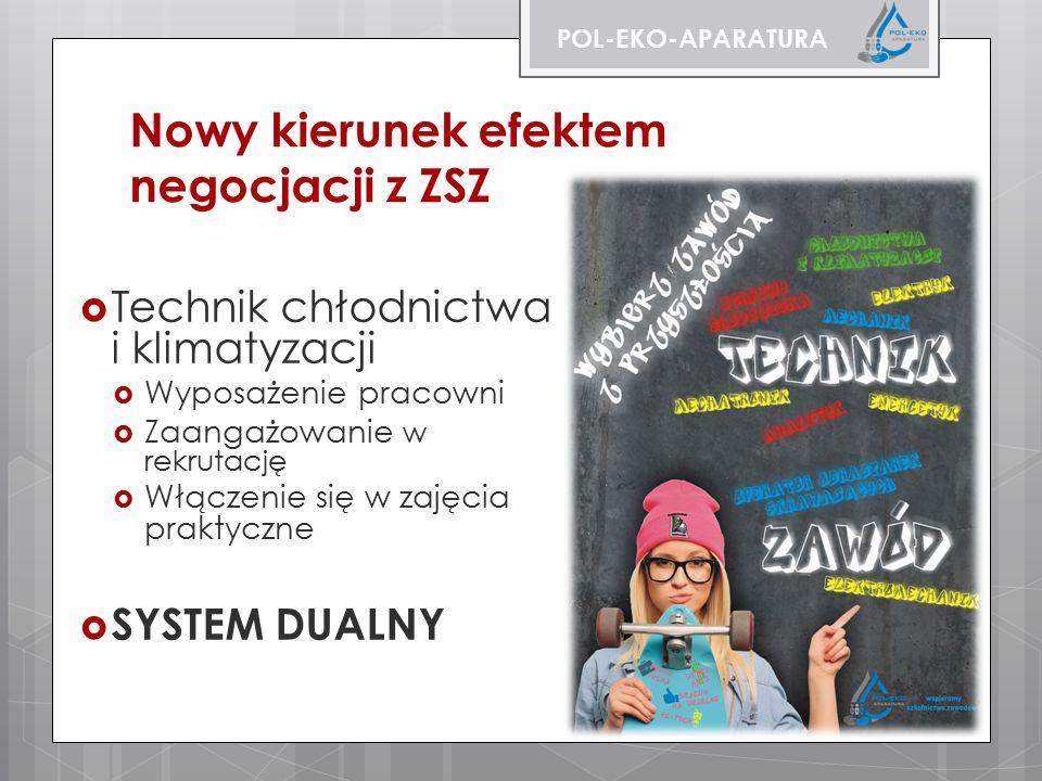 POL-EKO-APARATURA Nowy kierunek efektem negocjacji z ZSZ  Technik chłodnictwa i klimatyzacji  Wyposażenie pracowni  Zaangażowanie w rekrutację  Włączenie się w zajęcia praktyczne  SYSTEM DUALNY