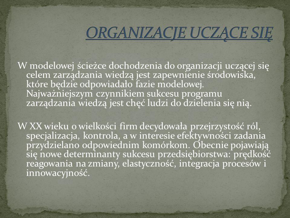W modelowej ścieżce dochodzenia do organizacji uczącej się celem zarządzania wiedzą jest zapewnienie środowiska, które będzie odpowiadało fazie modelowej.