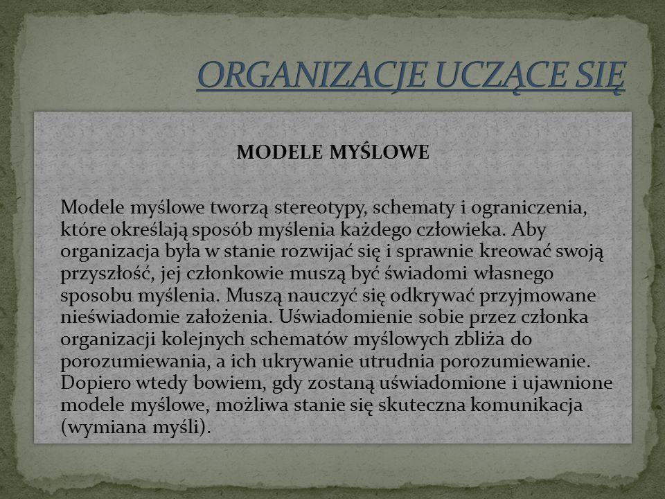 MODELE MYŚLOWE Modele myślowe tworzą stereotypy, schematy i ograniczenia, które określają sposób myślenia każdego człowieka.
