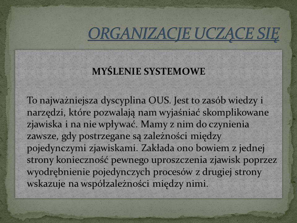 MYŚLENIE SYSTEMOWE To najważniejsza dyscyplina OUS.