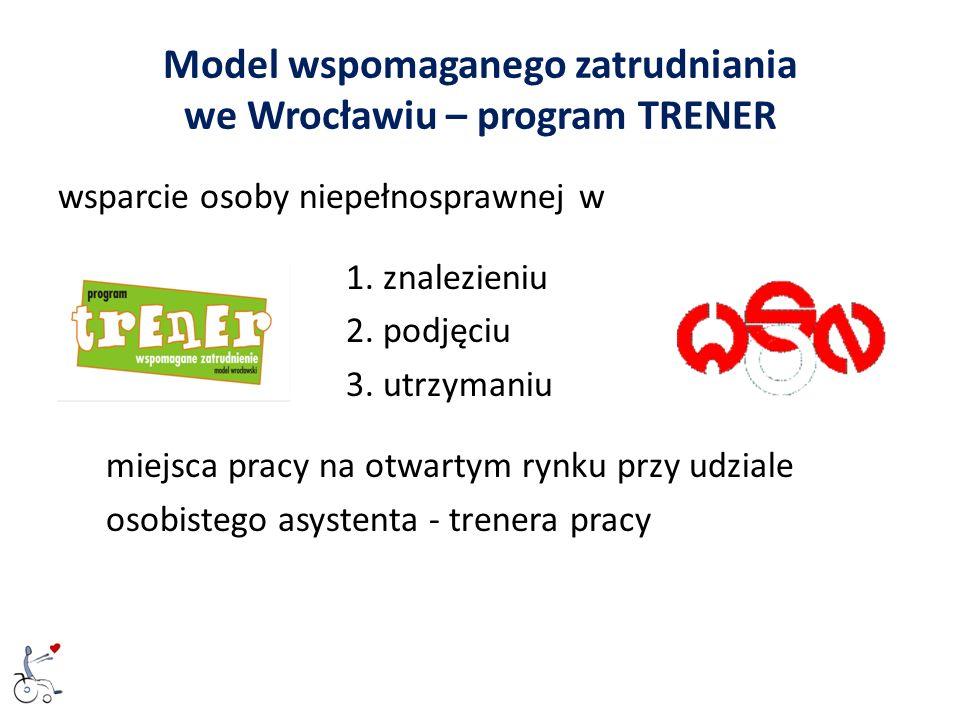 Model wspomaganego zatrudniania we Wrocławiu – program TRENER wsparcie osoby niepełnosprawnej w 1.