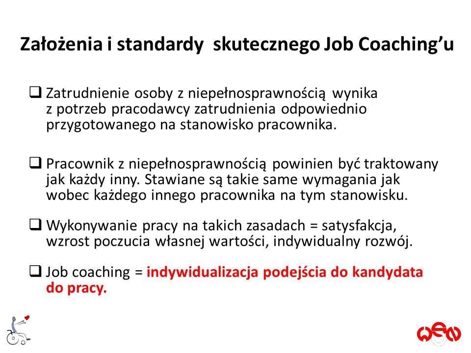 Założenia i standardy skutecznego Job Coaching'u  Zatrudnienie osoby z niepełnosprawnością wynika z potrzeb pracodawcy zatrudnienia odpowiednio przygotowanego na stanowisko pracownika.