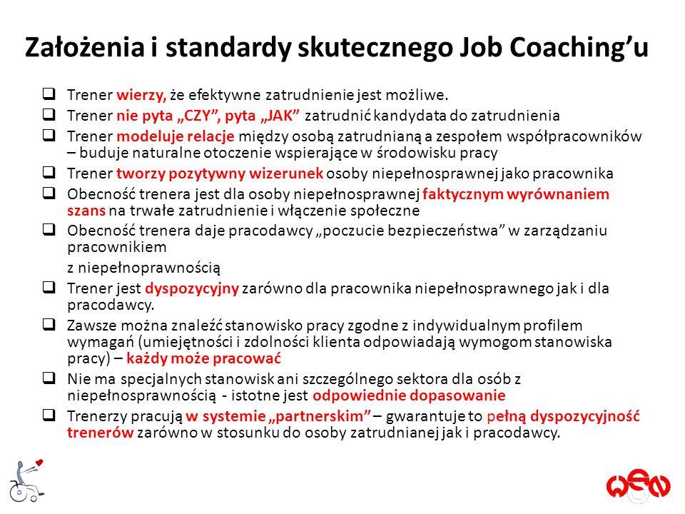 Założenia i standardy skutecznego Job Coaching'u  Trener wierzy, że efektywne zatrudnienie jest możliwe.