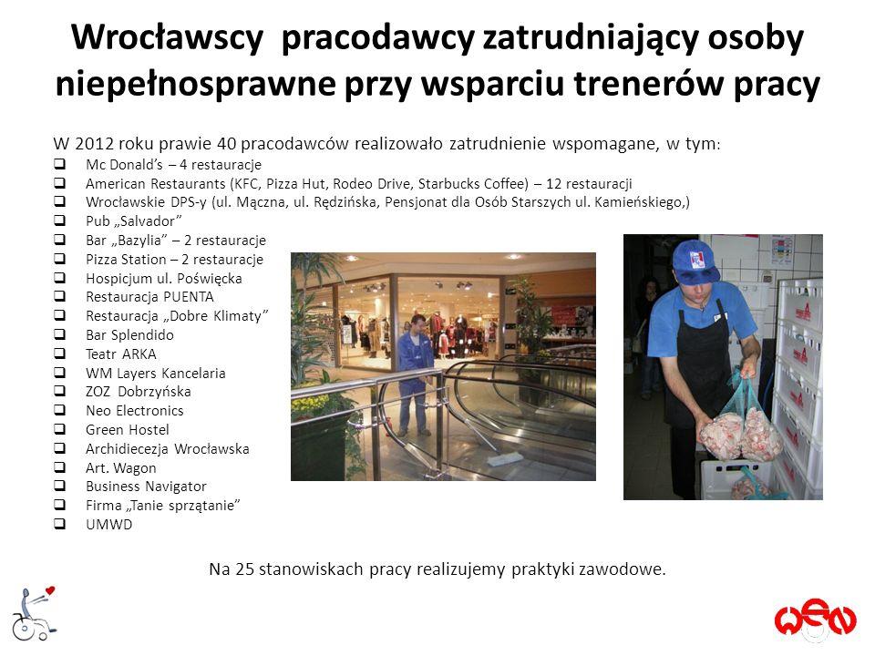 Wrocławscy pracodawcy zatrudniający osoby niepełnosprawne przy wsparciu trenerów pracy W 2012 roku prawie 40 pracodawców realizowało zatrudnienie wspomagane, w tym :  Mc Donald's – 4 restauracje  American Restaurants (KFC, Pizza Hut, Rodeo Drive, Starbucks Coffee) – 12 restauracji  Wrocławskie DPS-y (ul.