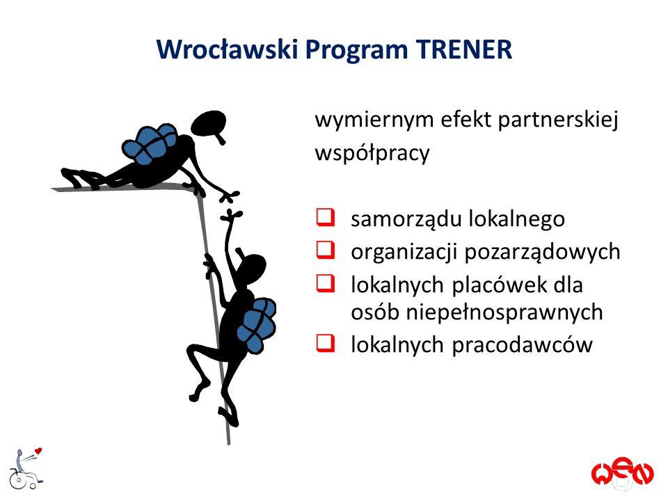 Wrocławski Program TRENER wymiernym efekt partnerskiej współpracy  samorządu lokalnego  organizacji pozarządowych  lokalnych placówek dla osób niepełnosprawnych  lokalnych pracodawców