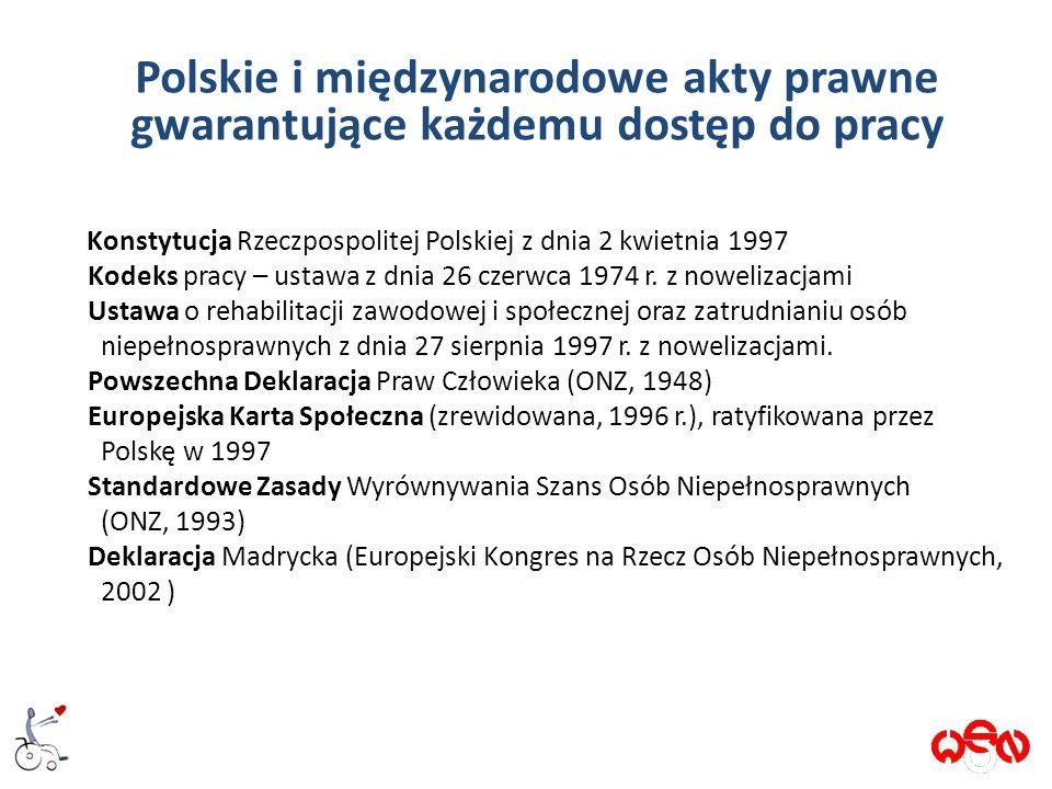 Konstytucja Rzeczpospolitej Polskiej z dnia 2 kwietnia 1997 Kodeks pracy – ustawa z dnia 26 czerwca 1974 r.
