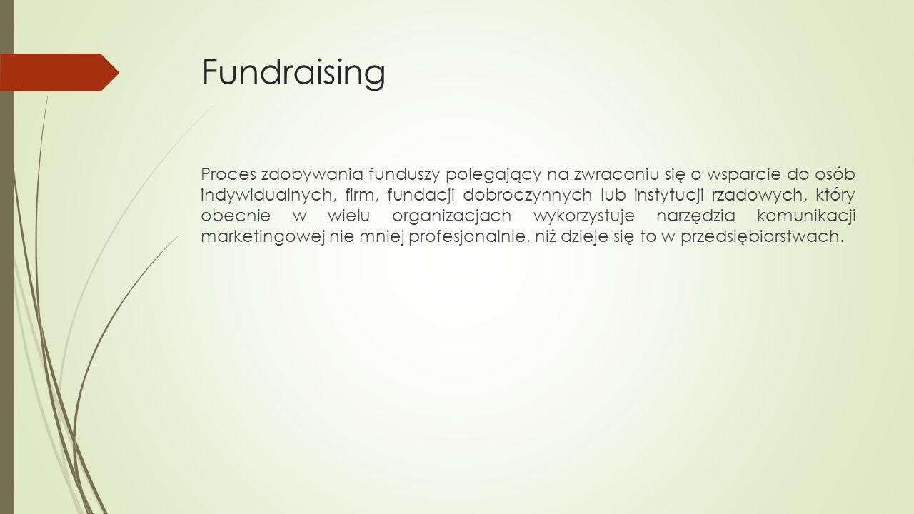 Fundraising Proces zdobywania funduszy polegający na zwracaniu się o wsparcie do osób indywidualnych, firm, fundacji dobroczynnych lub instytucji rządowych, który obecnie w wielu organizacjach wykorzystuje narzędzia komunikacji marketingowej nie mniej profesjonalnie, niż dzieje się to w przedsiębiorstwach.