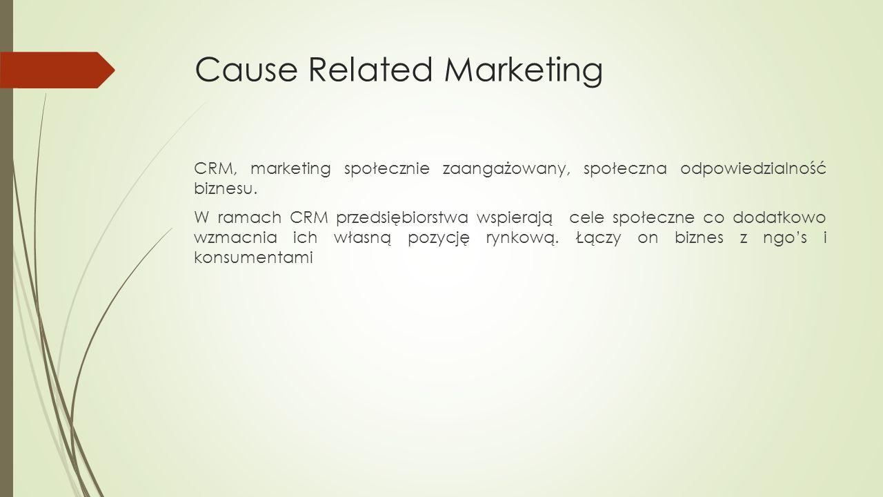 Cause Related Marketing CRM, marketing społecznie zaangażowany, społeczna odpowiedzialność biznesu.