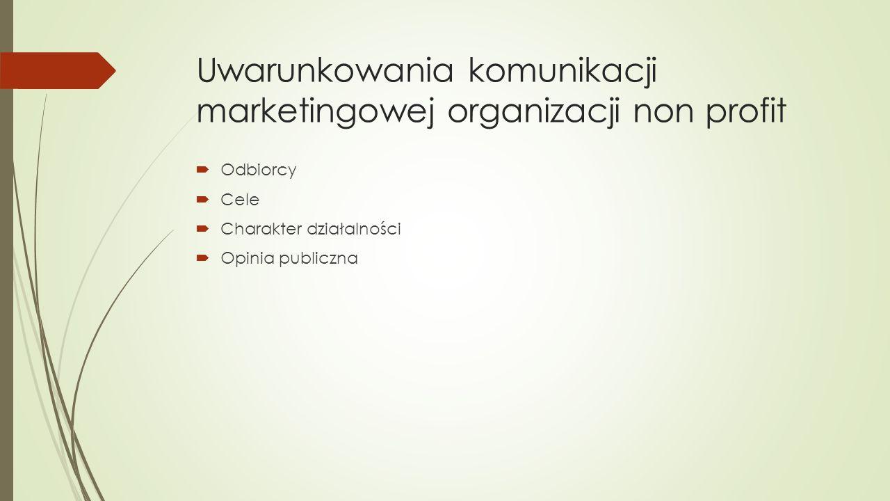Uwarunkowania komunikacji marketingowej organizacji non profit  Odbiorcy  Cele  Charakter działalności  Opinia publiczna