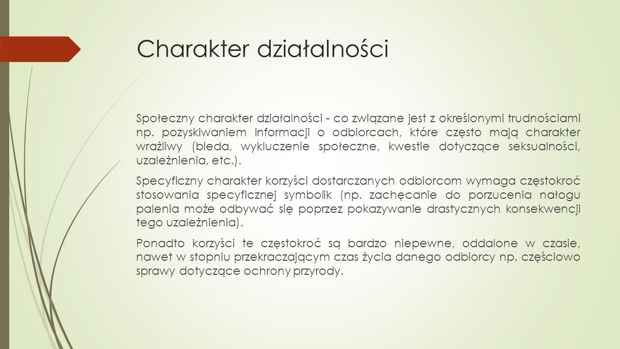 Charakter działalności Społeczny charakter działalności - co związane jest z określonymi trudnościami np.