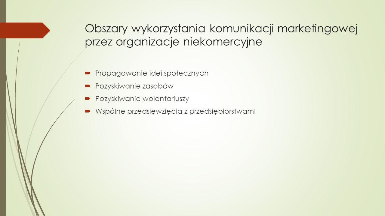Obszary wykorzystania komunikacji marketingowej przez organizacje niekomercyjne  Propagowanie idei społecznych  Pozyskiwanie zasobów  Pozyskiwanie wolontariuszy  Wspólne przedsięwzięcia z przedsiębiorstwami