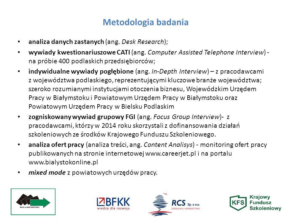 Metodologia badania analiza danych zastanych (ang.