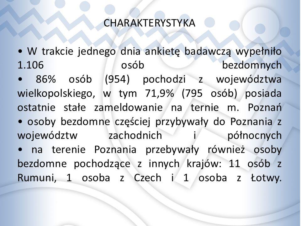 Punkt Interwencji Kryzysowej (pomoc psychologiczna, prawna oraz doradztwo pedagogiczne dla osób i rodzin w kryzysie lub stanie przedkryzysowym) ul.