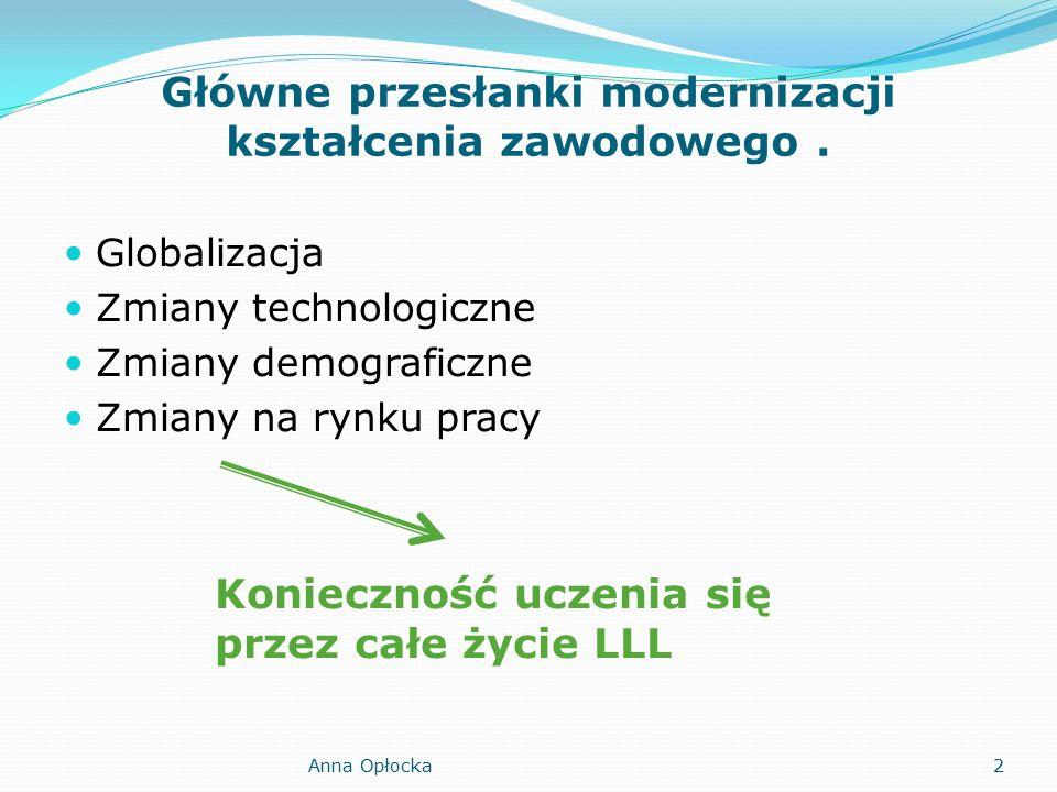 Główne przesłanki modernizacji kształcenia zawodowego.