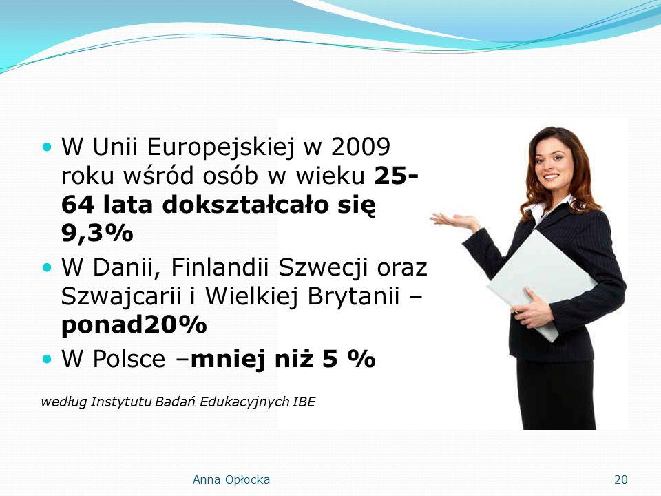 W Unii Europejskiej w 2009 roku wśród osób w wieku 25- 64 lata dokształcało się 9,3% W Danii, Finlandii Szwecji oraz Szwajcarii i Wielkiej Brytanii – ponad20% W Polsce –mniej niż 5 % według Instytutu Badań Edukacyjnych IBE 20Anna Opłocka
