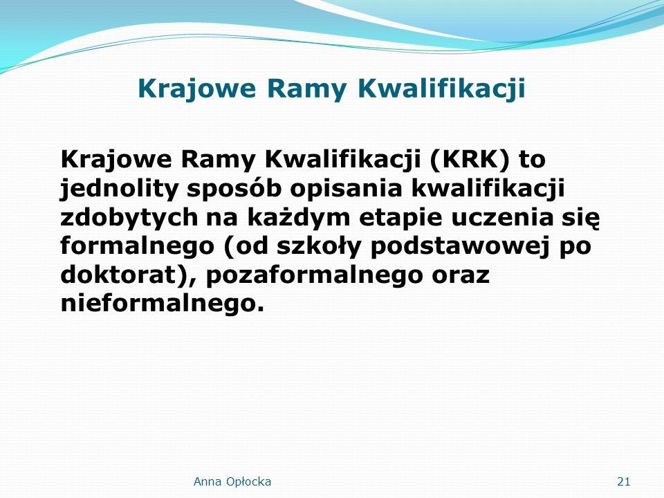 Krajowe Ramy Kwalifikacji Krajowe Ramy Kwalifikacji (KRK) to jednolity sposób opisania kwalifikacji zdobytych na każdym etapie uczenia się formalnego (od szkoły podstawowej po doktorat), pozaformalnego oraz nieformalnego.