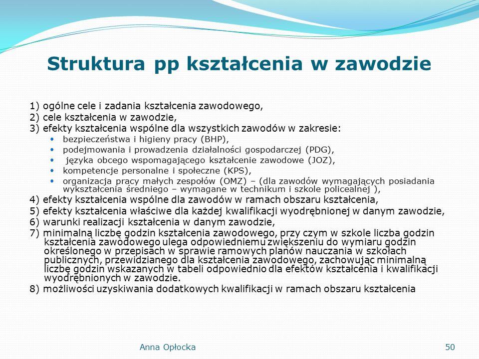 Struktura pp kształcenia w zawodzie 1) ogólne cele i zadania kształcenia zawodowego, 2) cele kształcenia w zawodzie, 3) efekty kształcenia wspólne dla wszystkich zawodów w zakresie: bezpieczeństwa i higieny pracy (BHP), podejmowania i prowadzenia działalności gospodarczej (PDG), języka obcego wspomagającego kształcenie zawodowe (JOZ), kompetencje personalne i społeczne (KPS), organizacja pracy małych zespołów (OMZ) – (dla zawodów wymagających posiadania wykształcenia średniego – wymagane w technikum i szkole policealnej ), 4) efekty kształcenia wspólne dla zawodów w ramach obszaru kształcenia, 5) efekty kształcenia właściwe dla każdej kwalifikacji wyodrębnionej w danym zawodzie, 6) warunki realizacji kształcenia w danym zawodzie, 7) minimalną liczbę godzin kształcenia zawodowego, przy czym w szkole liczba godzin kształcenia zawodowego ulega odpowiedniemu zwiększeniu do wymiaru godzin określonego w przepisach w sprawie ramowych planów nauczania w szkołach publicznych, przewidzianego dla kształcenia zawodowego, zachowując minimalną liczbę godzin wskazanych w tabeli odpowiednio dla efektów kształcenia i kwalifikacji wyodrębnionych w zawodzie.