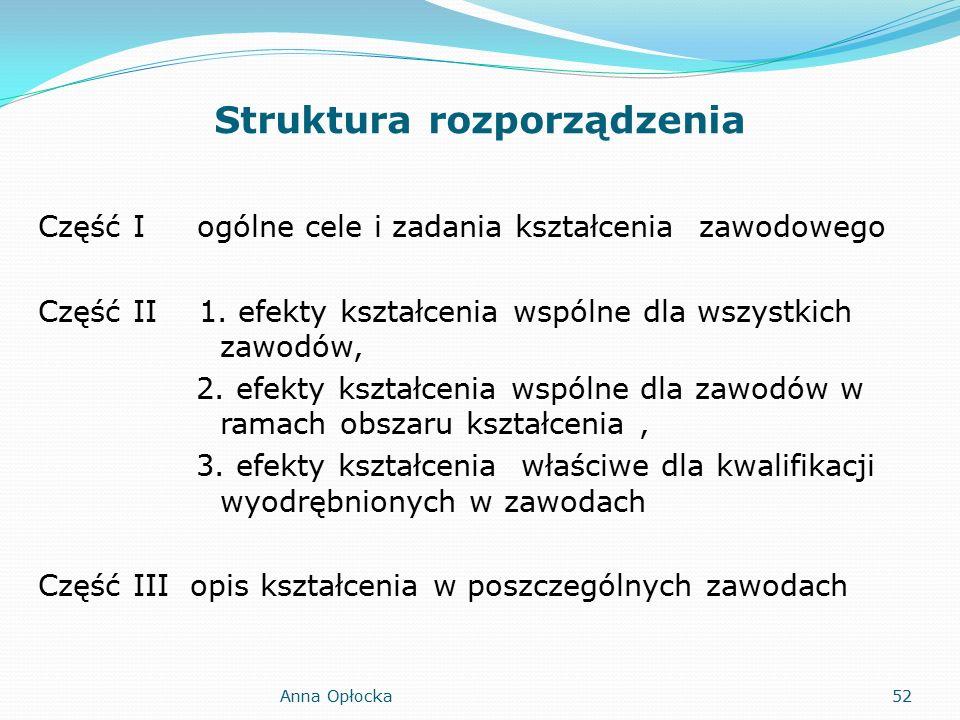 Struktura rozporządzenia Część I ogólne cele i zadania kształcenia zawodowego Część II 1.