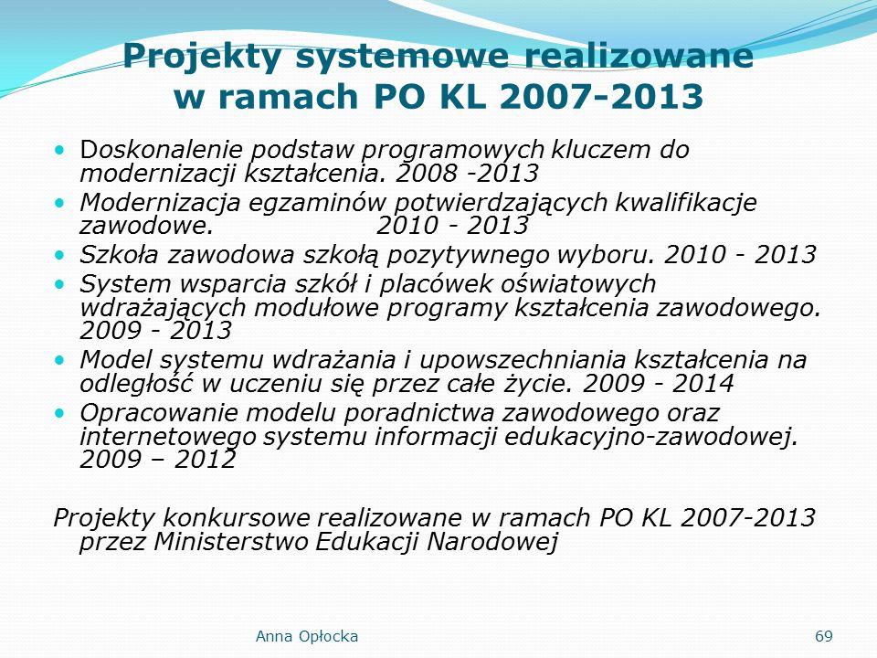 Projekty systemowe realizowane w ramach PO KL 2007-2013 Doskonalenie podstaw programowych kluczem do modernizacji kształcenia.
