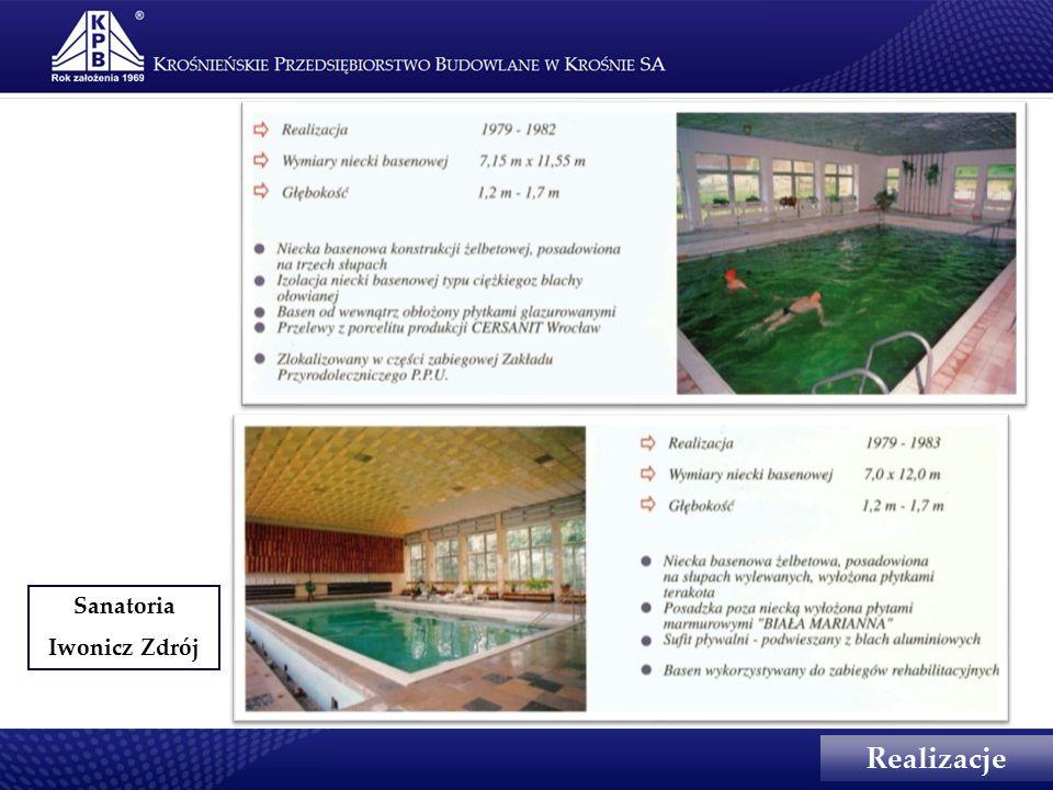 Sanatoria Iwonicz Zdrój Realizacje