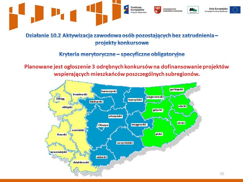 10 Planowane jest ogłoszenie 3 odrębnych konkursów na dofinansowanie projektów wspierających mieszkańców poszczególnych subregionów.