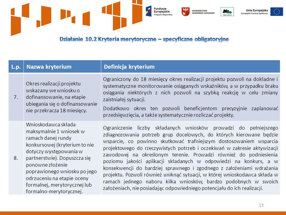 13 L.p.Nazwa kryteriumDefinicja kryterium 7.