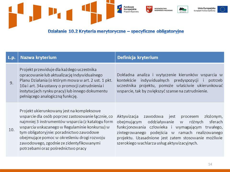 14 L.p.Nazwa kryteriumDefinicja kryterium 9.