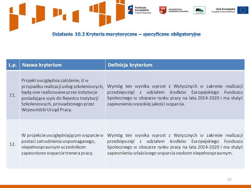 15 L.p.Nazwa kryteriumDefinicja kryterium 11.