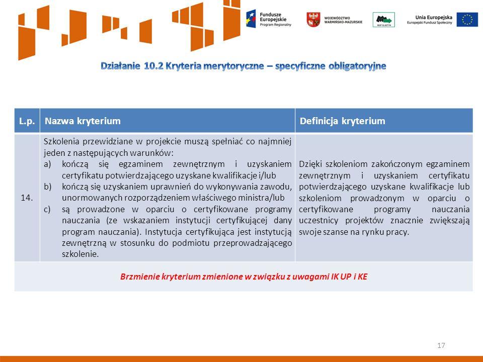 17 L.p.Nazwa kryteriumDefinicja kryterium 14.